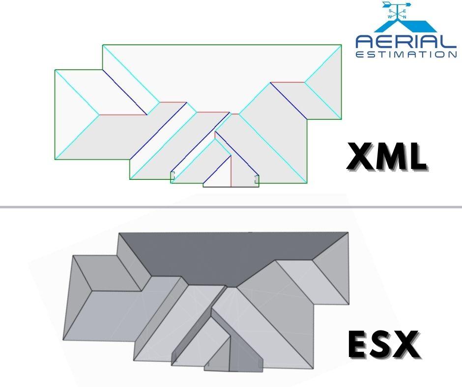 ESX and XML