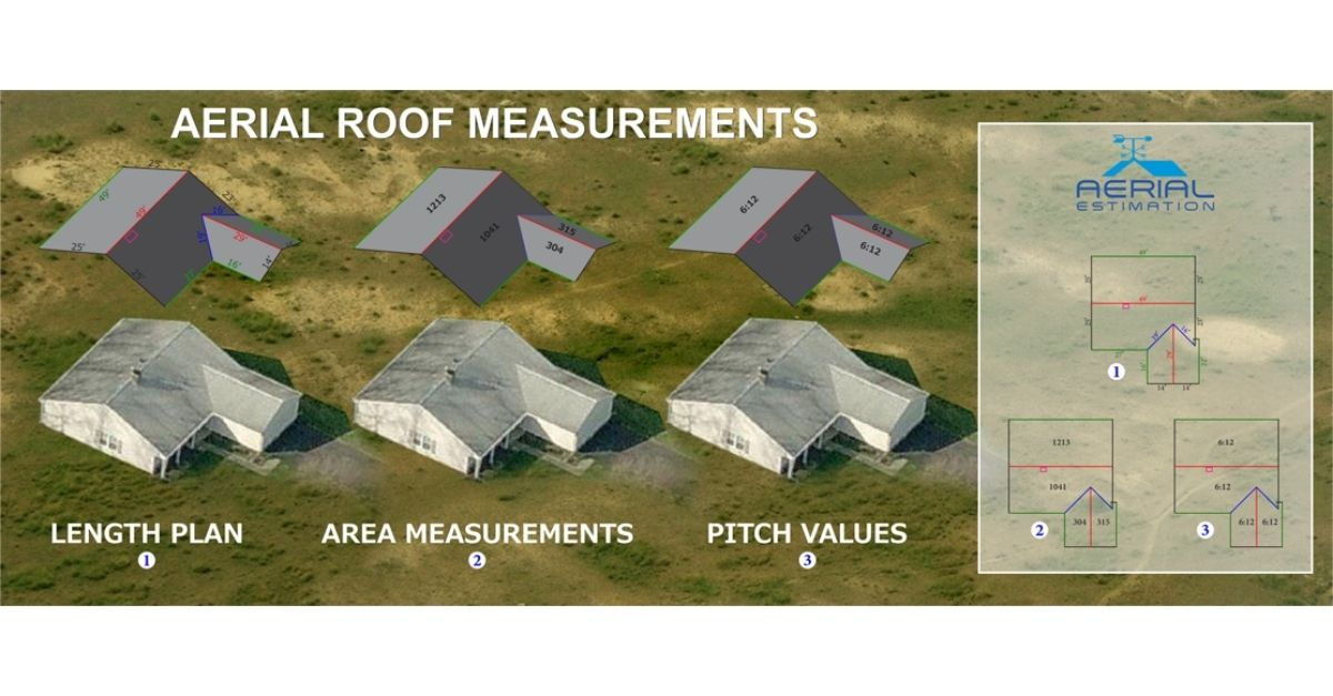 Roof Measurements